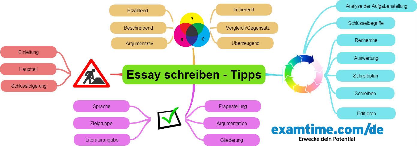 essay beispiel englisch deutsch