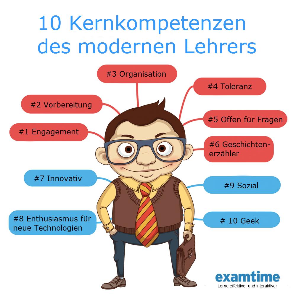 Innovative Classroom Teaching Methods ~ Lehrerkompetenzen für moderne lehrer