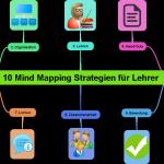 Mind Mapping im Unterricht
